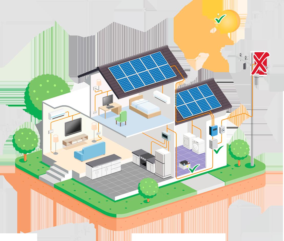 termotanque solar, termotanques solares, paneles fotovoltaicos, sistema fotovoltaico, productos, insumos, inversores, kits solares, batería, off grid, on grid, híbrido, híbrido on grid, , análisis costo/beneficio, barreras de implementación, generación distribuida, tecnologías de energía renovables, energía solar, sistemas de energía solar, sol, renovable, distribuida, energía, electricidad, contaminación, consultoría, asesoramiento, empresa de electricidad, no contaminar, sistemas energéticos, paneles solares,